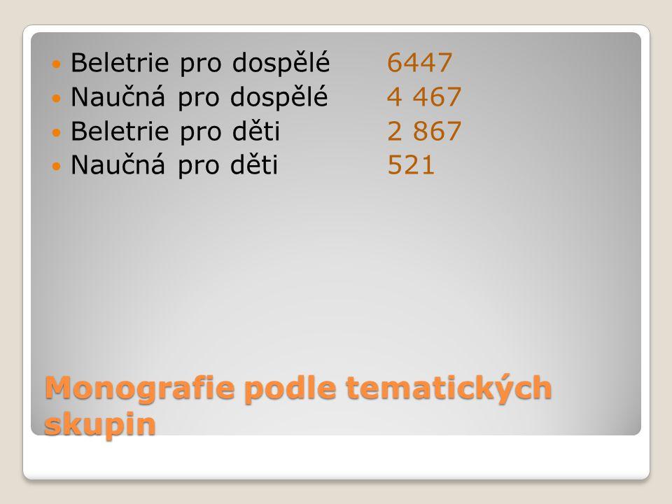 Monografie podle tematických skupin Beletrie pro dospělé 6447 Naučná pro dospělé 4 467 Beletrie pro děti 2 867 Naučná pro děti521