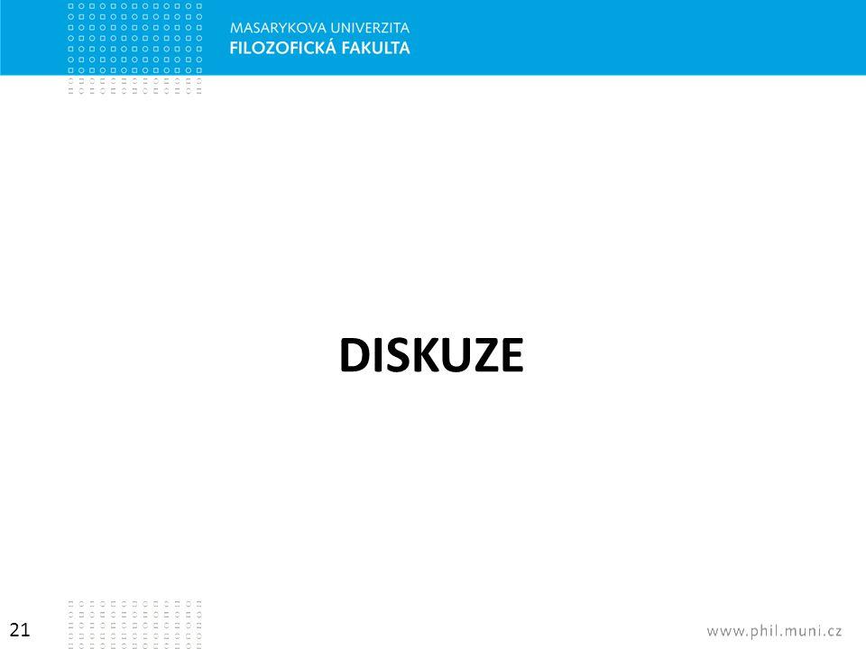 21 DISKUZE