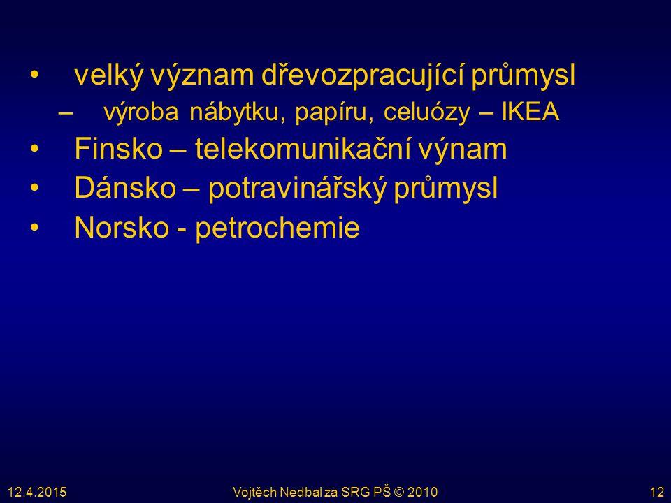 12.4.2015Vojtěch Nedbal za SRG PŠ © 201012 velký význam dřevozpracující průmysl –výroba nábytku, papíru, celuózy – IKEA Finsko – telekomunikační výnam Dánsko – potravinářský průmysl Norsko - petrochemie