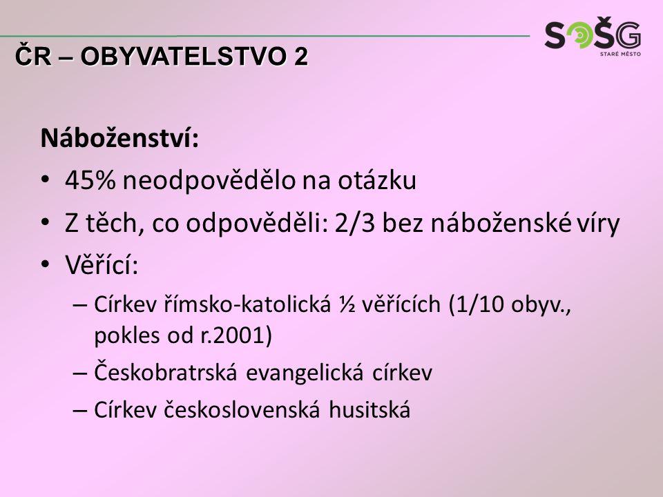 SHRNUTÍ V ČR žije asi 10,5 mil.obyvatel Pokračuje tendence stárnutí obyvatelstva.