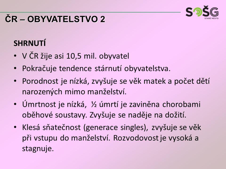 Základ sídelní sítě ČR byl vytvořen ve …….stol.(byla založena většina dnešních měst) 18.