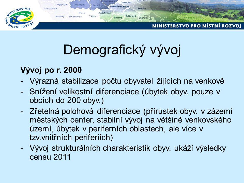 Demografický vývoj Vývoj po r.