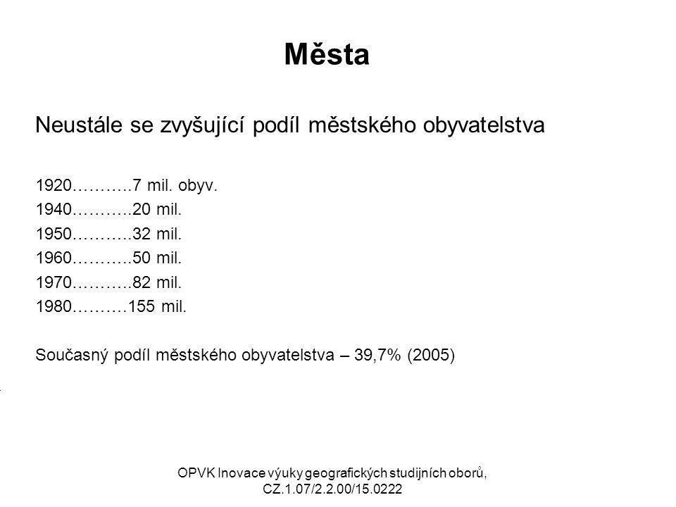 Města Neustále se zvyšující podíl městského obyvatelstva 1920………..7 mil. obyv. 1940………..20 mil. 1950………..32 mil. 1960………..50 mil. 1970………..82 mil. 198