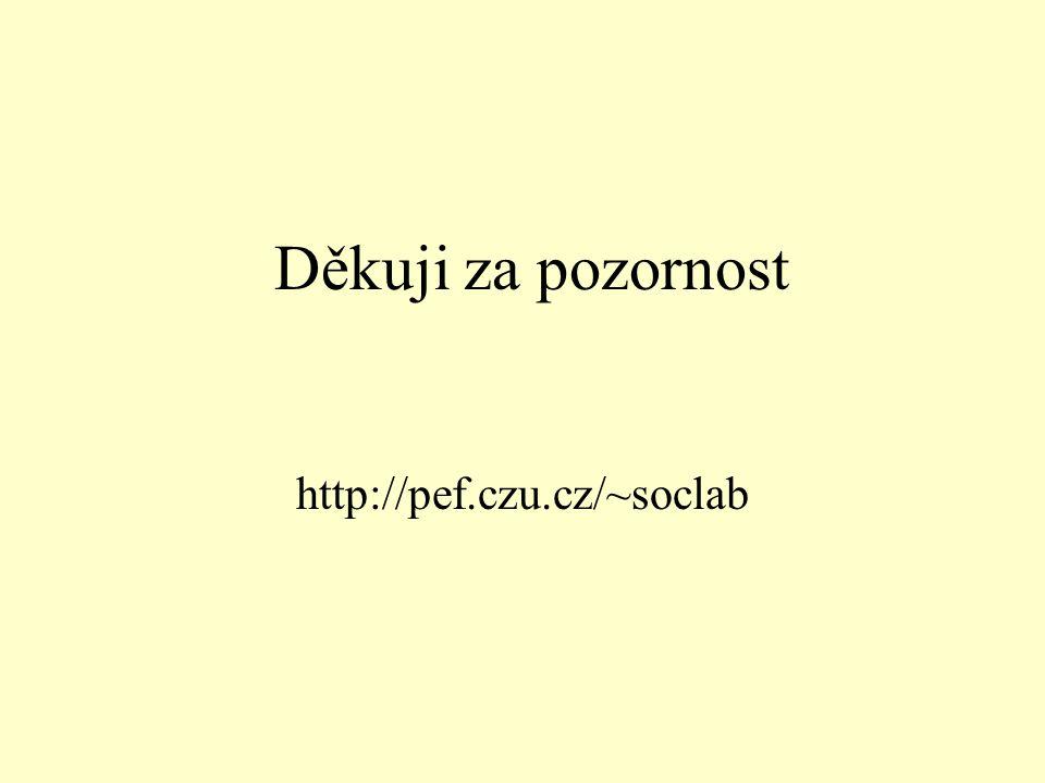 Děkuji za pozornost http://pef.czu.cz/~soclab