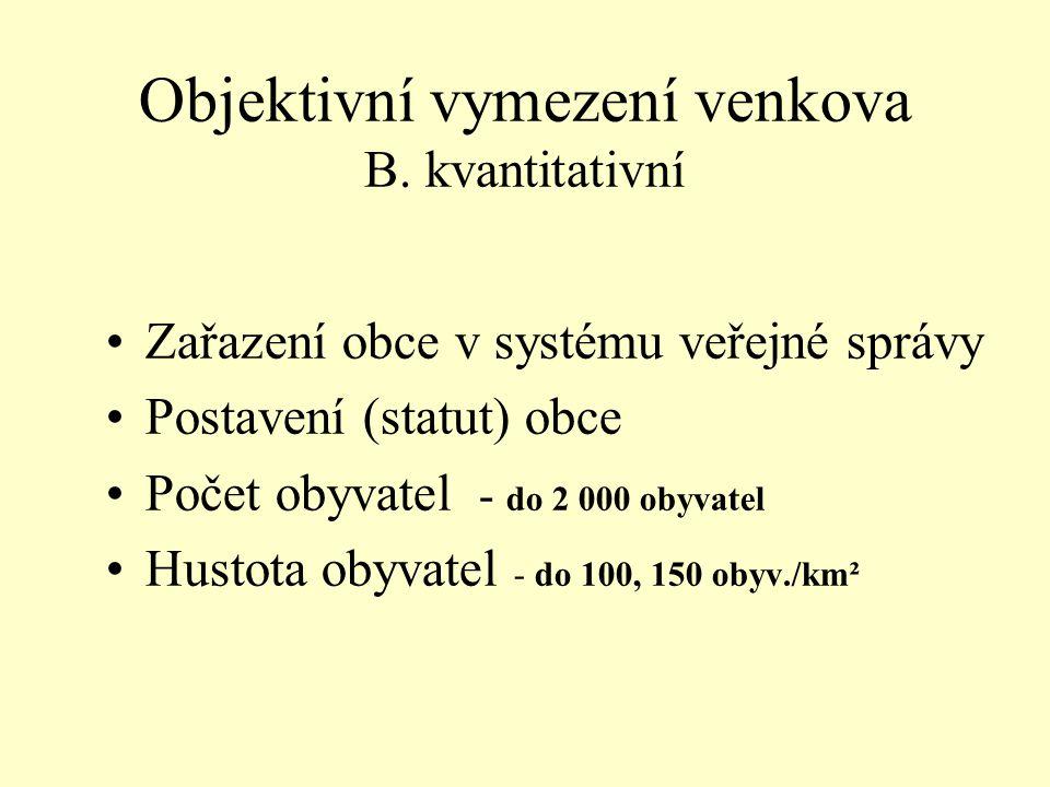 Objektivní vymezení venkova B.