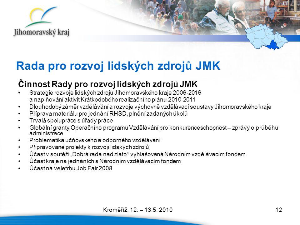 12 Činnost Rady pro rozvoj lidských zdrojů JMK Strategie rozvoje lidských zdrojů Jihomoravského kraje 2006-2016 a naplňování aktivit Krátkodobého real