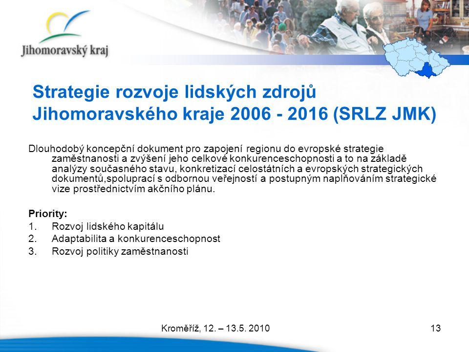 13 Strategie rozvoje lidských zdrojů Jihomoravského kraje 2006 - 2016 (SRLZ JMK) Dlouhodobý koncepční dokument pro zapojení regionu do evropské strate