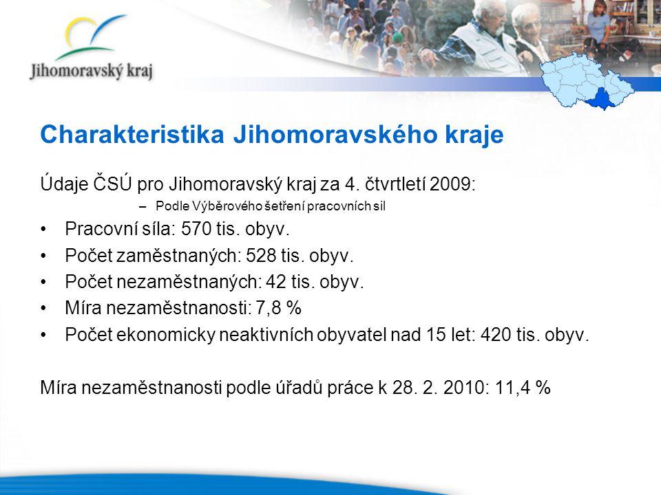 Charakteristika Jihomoravského kraje Údaje ČSÚ pro Jihomoravský kraj za 4. čtvrtletí 2009: –Podle Výběrového šetření pracovních sil Pracovní síla: 570