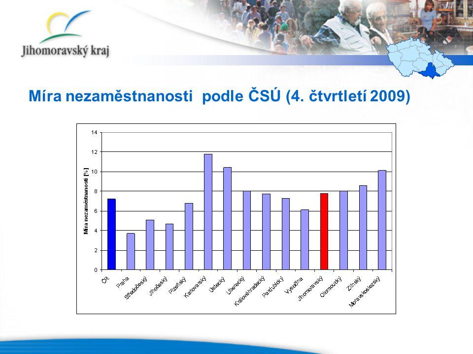Míra nezaměstnanosti podle ČSÚ (4. čtvrtletí 2009)