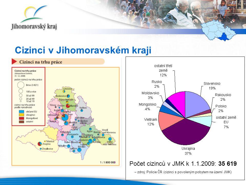 Cizinci v Jihomoravském kraji Počet cizinců v JMK k 1.1.2009: 35 619 – zdroj: Policie ČR (cizinci s povoleným pobytem na území JMK)