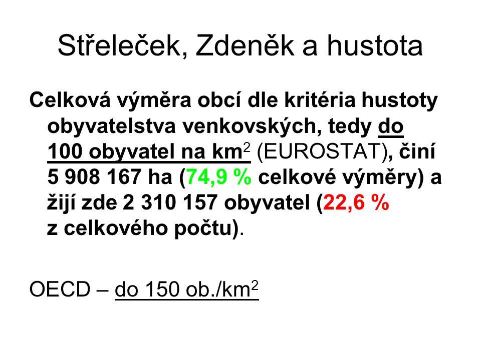 Střeleček, Zdeněk a hustota Ve venkovských obcích podle kritéria počtu obyvatel (do 2000) žijí 2 678 362 obyvatelé (26,2 % obyvatel ČR).