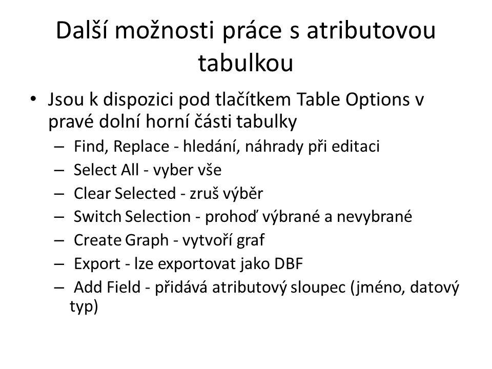 Další možnosti práce s atributovou tabulkou Jsou k dispozici pod tlačítkem Table Options v pravé dolní horní části tabulky – Find, Replace - hledání, náhrady při editaci – Select All - vyber vše – Clear Selected - zruš výběr – Switch Selection - prohoď výbrané a nevybrané – Create Graph - vytvoří graf – Export - lze exportovat jako DBF – Add Field - přidává atributový sloupec (jméno, datový typ)