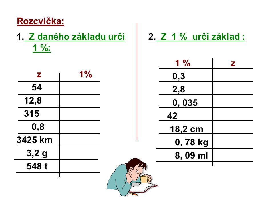 Rozcvička: 1. Z daného základu urči 1 %: z 1% 54 12,8 315 0,8 3425 km 3,2 g 548 t 2.