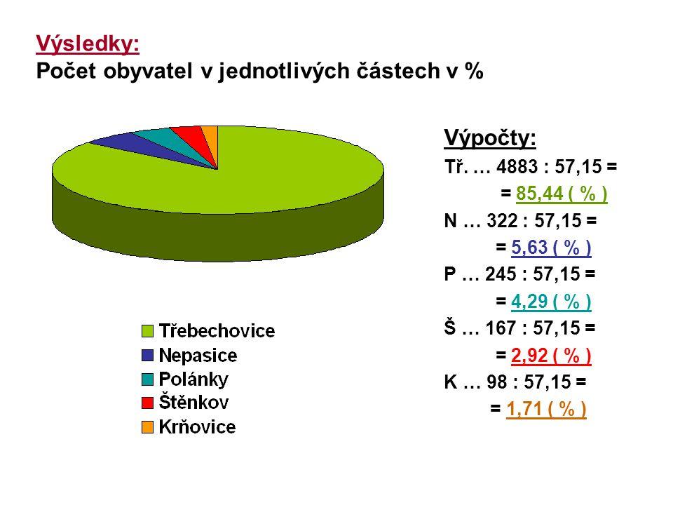 Výsledky: Počet obyvatel v jednotlivých částech v % Výpočty: Tř.