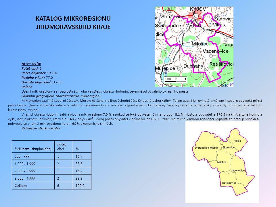 NOVÝ DVŮR Počet obcí: 6 Počet obyvatel: 13 102 Rozloha v km 2 : 77,0 Hustota obyv./km 2 : 170,5 Poloha Území mikroregionu se rozprostírá zhruba ve středu okresu Hodonín, severně od bývalého okresního města.