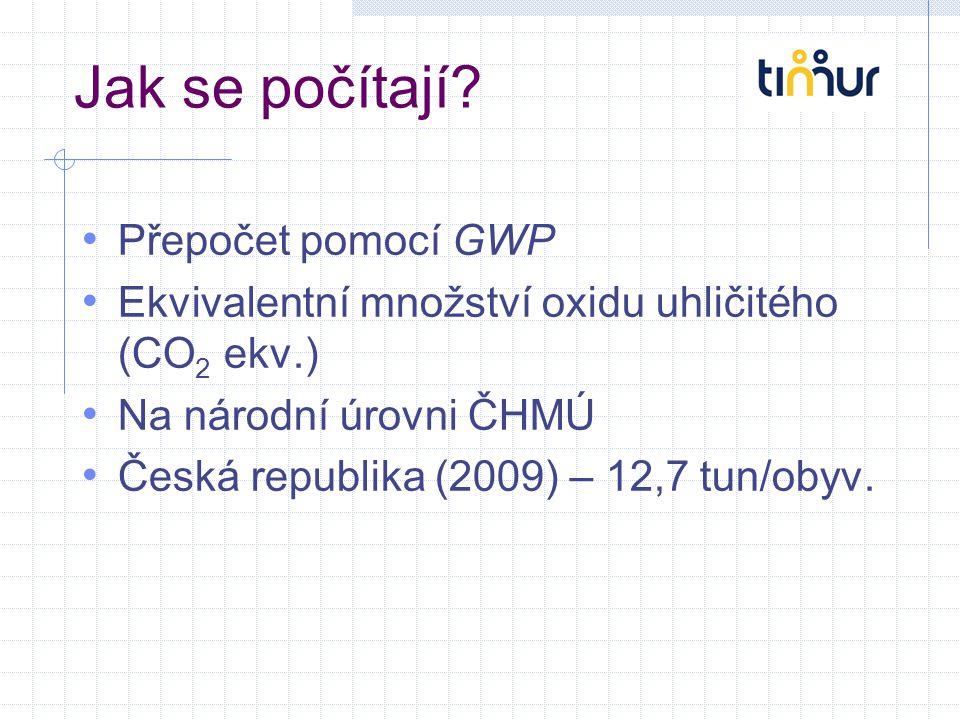 Jak se počítají? Přepočet pomocí GWP Ekvivalentní množství oxidu uhličitého (CO 2 ekv.) Na národní úrovni ČHMÚ Česká republika (2009) – 12,7 tun/obyv.