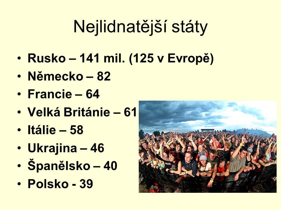 Nejlidnatější státy Rusko – 141 mil. (125 v Evropě) Německo – 82 Francie – 64 Velká Británie – 61 Itálie – 58 Ukrajina – 46 Španělsko – 40 Polsko - 39