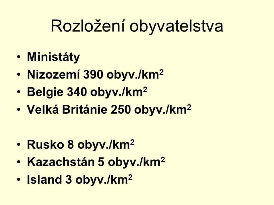 Rozložení obyvatelstva Ministáty Nizozemí 390 obyv./km 2 Belgie 340 obyv./km 2 Velká Británie 250 obyv./km 2 Rusko 8 obyv./km 2 Kazachstán 5 obyv./km