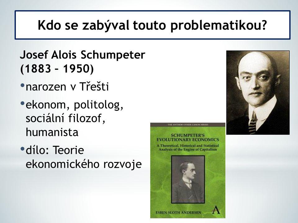 Josef Alois Schumpeter (1883 – 1950) narozen v Třešti ekonom, politolog, sociální filozof, humanista dílo: Teorie ekonomického rozvoje Kdo se zabýval touto problematikou