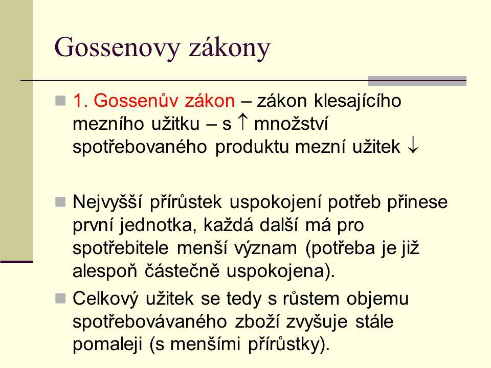 Gossenovy zákony 1.