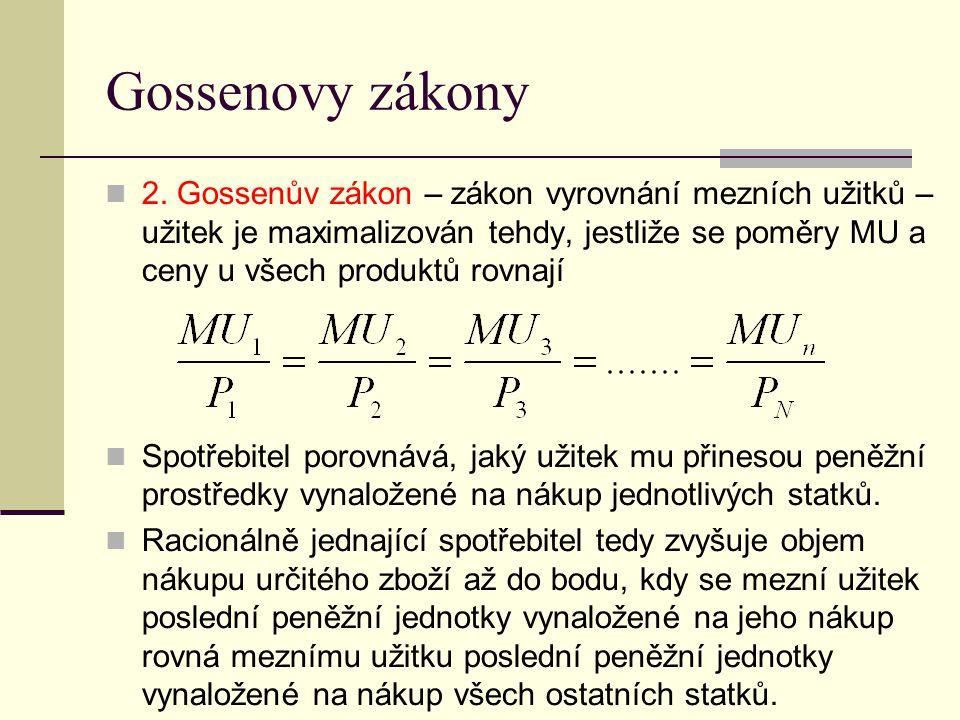 Gossenovy zákony 2.