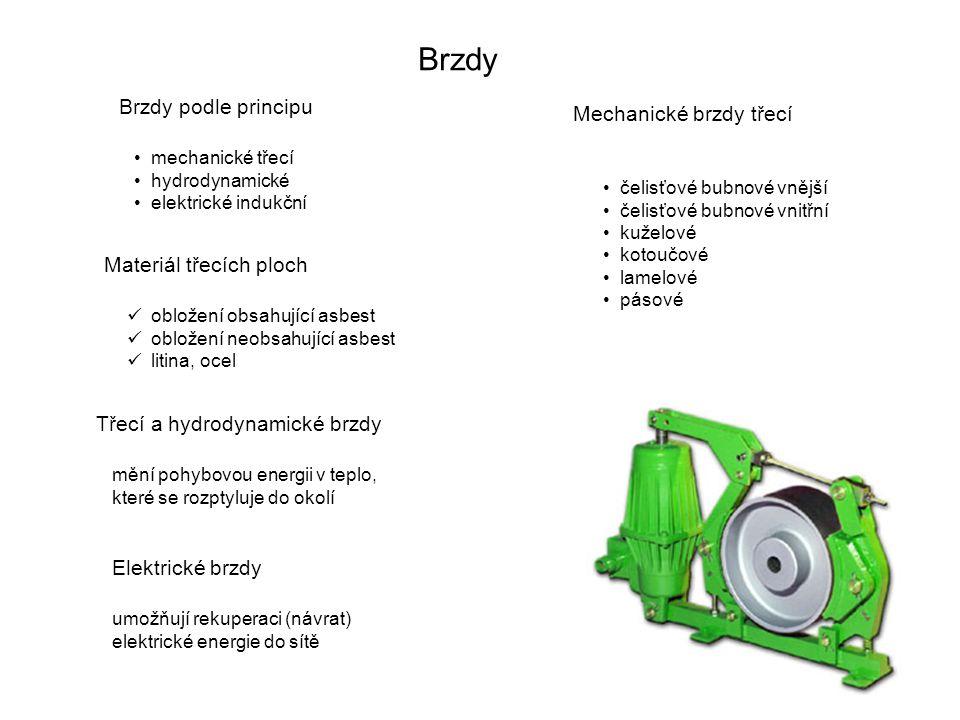 Brzdy Brzdy podle principu mechanické třecí hydrodynamické elektrické indukční Mechanické brzdy třecí čelisťové bubnové vnější čelisťové bubnové vnitř