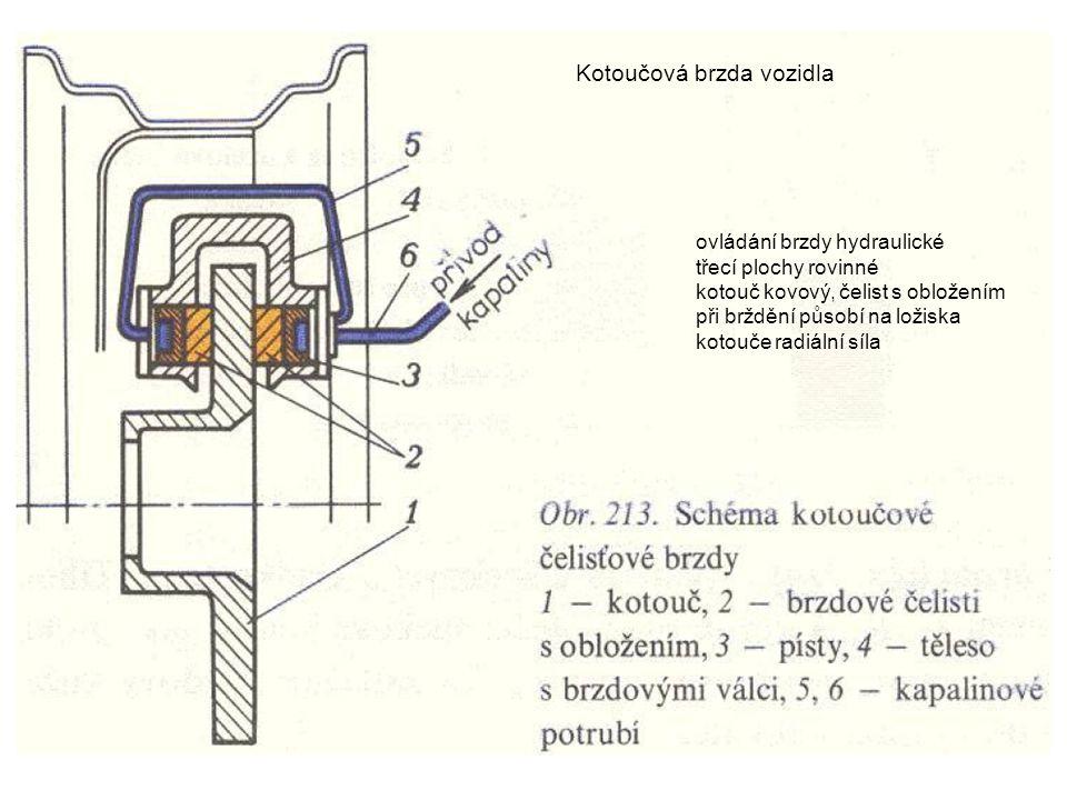 ovládání brzdy hydraulické třecí plochy rovinné kotouč kovový, čelist s obložením při brždění působí na ložiska kotouče radiální síla Kotoučová brzda
