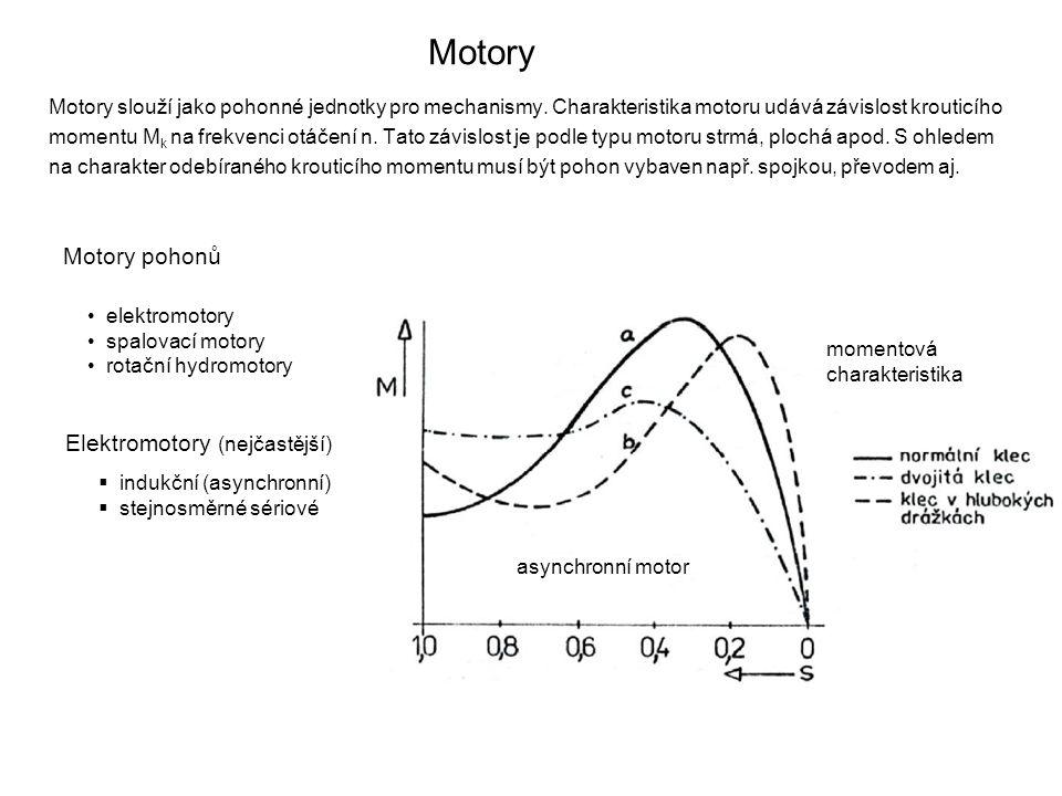 Charakteristika rotačního hydromotoru závislost krouticího momentu M k [ N.