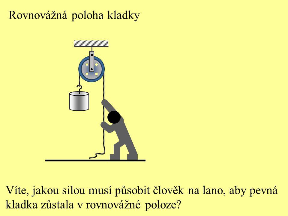 Rovnovážná poloha kladky Víte, jakou silou musí působit člověk na lano, aby pevná kladka zůstala v rovnovážné poloze?