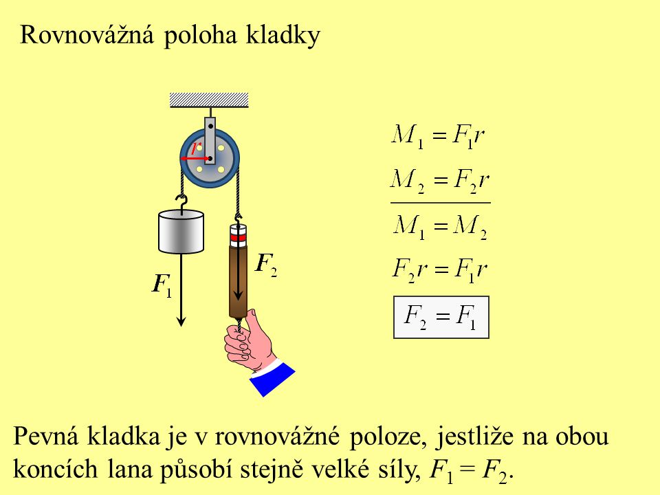 Rovnovážná poloha kladky Pevná kladka je v rovnovážné poloze, jestliže na obou koncích lana působí stejně velké síly, F 1 = F 2.