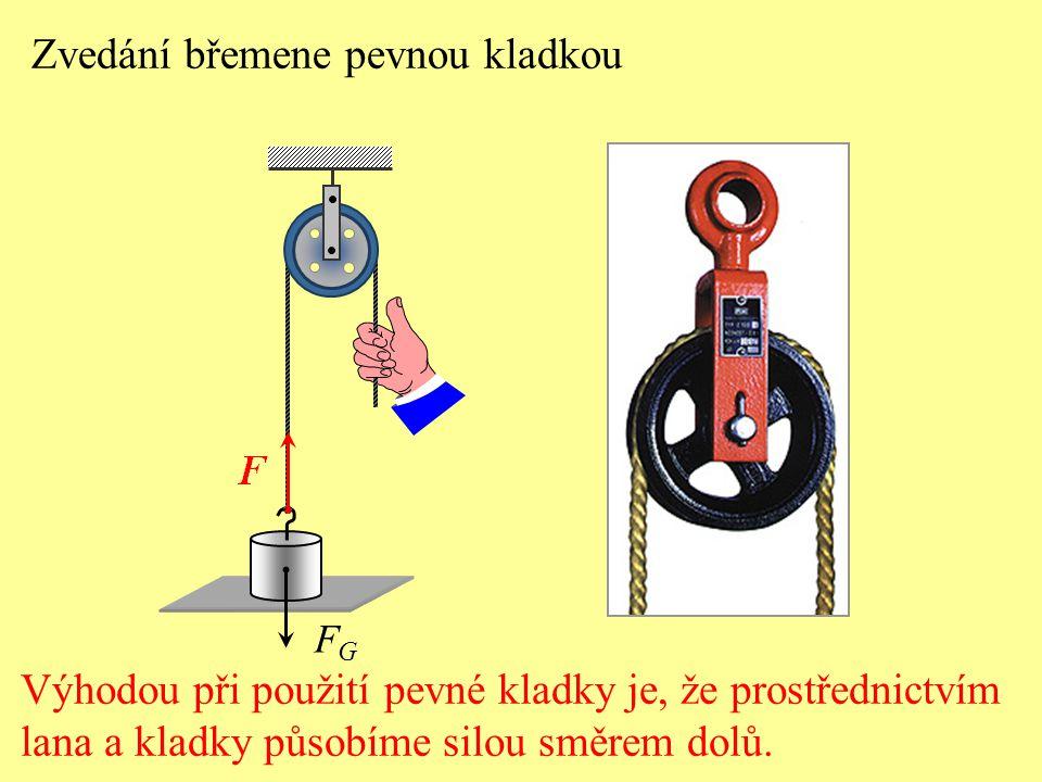Zvedání břemene pevnou kladkou Výhodou při použití pevné kladky je, že prostřednictvím lana a kladky působíme silou směrem dolů. FGFG
