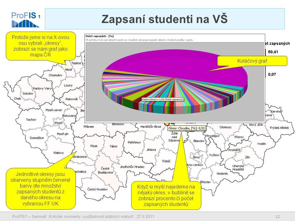 """12 ProFIS1 – Seminář """"Kritické momenty využitelnosti státních maturit , 27.9.2011 Zapsaní studenti na VŠ Protože jsme si na X-ovou osu vybrali """"okresy , zobrazí se nám graf jako mapa ČR Jednotlivé okresy jsou obarveny stupněm červené barvy dle množství zapsaných studentů z daného okresu na vybranou FF UK Když si myší najedeme na nějaký okres, v bublině se zobrazí procento či počet zapsaných studentů Koláčový graf"""