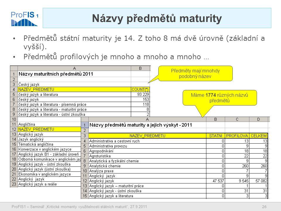 """26 ProFIS1 – Seminář """"Kritické momenty využitelnosti státních maturit , 27.9.2011 Názvy předmětů maturity Předmětů státní maturity je 14."""