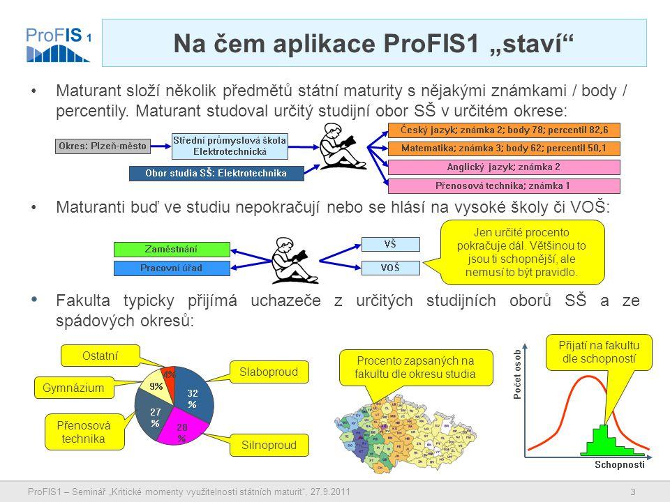 """4 ProFIS1 – Seminář """"Kritické momenty využitelnosti státních maturit , 27.9.2011 Vstupní data pro ProFIS1 Skupiny kmenových oborů (první dvě číslice z kódu oboru = společné pro Obory SŠ, Obory VŠ, Programy VŠ) KrajeOkresyMaturanti ----------------------------------- Bezvýznamný identifikátor osoby (bez vazby na jiné systémy) Okres studia SŠ Obor studia na SŠ Rok absolvování Výsledky -------------------------------------------------- ID maturanta Předmět Typ předmětu (státní / profilový) Obtížnost (Základní / Vyšší) Rok absolvování Známka Body Maximální možné body Percentil Poznámka Předměty maturity Počet absolventů SŠ ---------------------------- Okres studia SŠ Obor studia SŠ Rok maturity Počet absolventů Fakulty Počet zapsaných studentů na VŠ -------------------------------- Fakulta Okres studia SŠ Obor studia SŠ Program a obory studia VŠ Rok maturity Rok zápisu Počet zapsaných Neobsahuje žádné osobní údaje, jen statistické údaje a neosobní údaje o maturanty absolvovaných předmětech IS ÚIV IS CERTIS Jen počty absolventů SŠ a počty zapsaných studentů na VŠ – žádné osobní údaje Jaro 2011 Podzim 2010"""