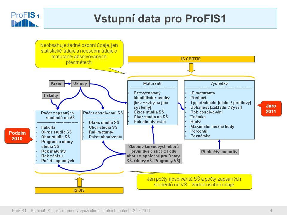 """5 ProFIS1 – Seminář """"Kritické momenty využitelnosti státních maturit , 27.9.2011 Databázový (ERA) model ProFIS1 Struktura aplikace byla navržena nad státními číselníky a dle možností vstupních dat z CERTIS a ÚIV"""