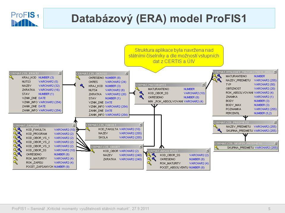 """6 ProFIS1 – Seminář """"Kritické momenty využitelnosti státních maturit , 27.9.2011 ProFIS1 ProFIS1 je webová aplikace, kterou naleznete na adrese http://profis1.cermat.cz"""