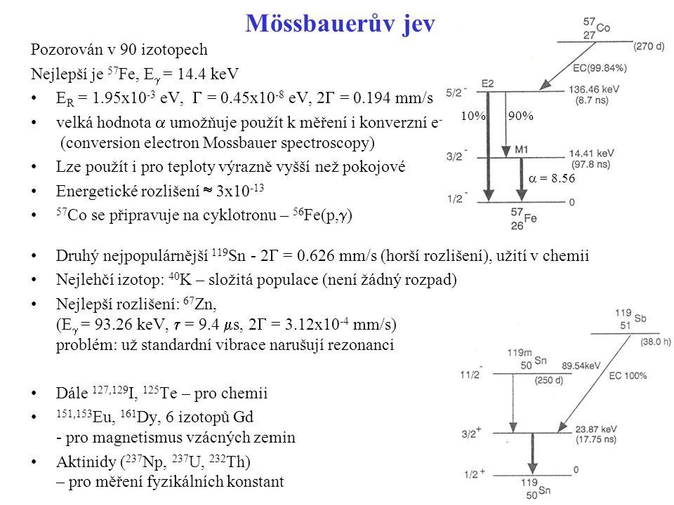 Mössbauerův jev Pozorován v 90 izotopech Nejlepší je 57 Fe, E  = 14.4 keV E R = 1.95x10 -3 eV,  = 0.45x10 -8 eV, 2  = 0.194 mm/s velká hodnota  umožňuje použít k měření i konverzní e - (conversion electron Mossbauer spectroscopy) Lze použít i pro teploty výrazně vyšší než pokojové Energetické rozlišení  3x10 -13 57 Co se připravuje na cyklotronu – 56 Fe(p,  ) Druhý nejpopulárnější 119 Sn - 2  = 0.626 mm/s (horší rozlišení), užití v chemii Nejlehčí izotop: 40 K – složitá populace (není žádný rozpad) Nejlepší rozlišení: 67 Zn, (E  = 93.26 keV,  = 9.4  s, 2  = 3.12x10 -4 mm/s) problém: už standardní vibrace narušují rezonanci Dále 127,129 I, 125 Te – pro chemii 151,153 Eu, 161 Dy, 6 izotopů Gd - pro magnetismus vzácných zemin Aktinidy ( 237 Np, 237 U, 232 Th) – pro měření fyzikálních konstant  = 8.56 90%10%10%