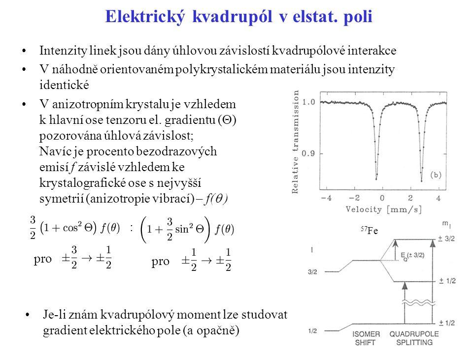 Elektrický kvadrupól v elstat. poli Intenzity linek jsou dány úhlovou závislostí kvadrupólové interakce V náhodně orientovaném polykrystalickém materi