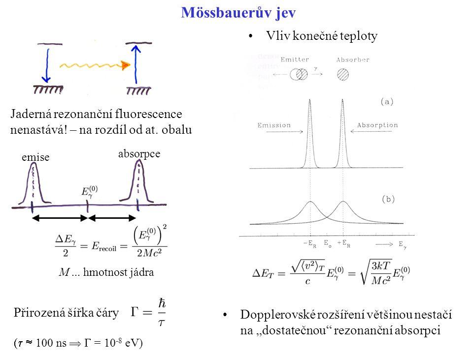 """Mössbauerův jev Vliv konečné teploty Dopplerovské rozšíření většinou nestačí na """"dostatečnou"""" rezonanční absorpci Jaderná rezonanční fluorescence nena"""