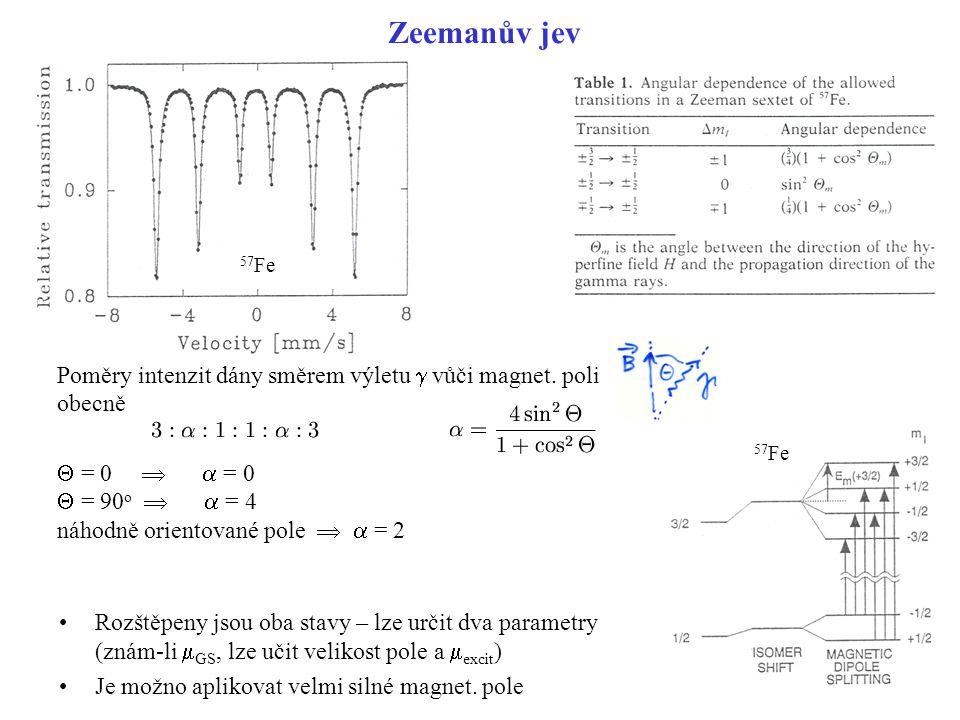 Zeemanův jev Poměry intenzit dány směrem výletu  vůči magnet. poli obecně  = 0   = 0  = 90 o   = 4 náhodně orientované pole   = 2 57 Fe Rozšt