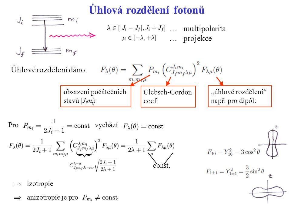 Úhlová rozdělení fotonů … multipolarita … projekce Úhlové rozdělení dáno: obsazení počátečních stavů |J i m i  Clebsch-Gordon coef.
