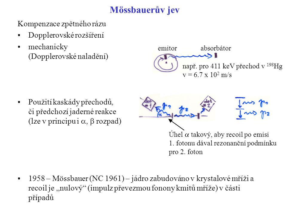 """Mössbauerův jev Kompenzace zpětného rázu Dopplerovské rozšíření mechanicky (Dopplerovské naladění) Použití kaskády přechodů, či předchozí jaderné reakce (lze v principu i ,  rozpad) 1958 – Mössbauer (NC 1961) – jádro zabudováno v krystalové mříži a recoil je """"nulový (impulz převezmou fonony kmitů mříže) v části případů emitor absorbátor např."""