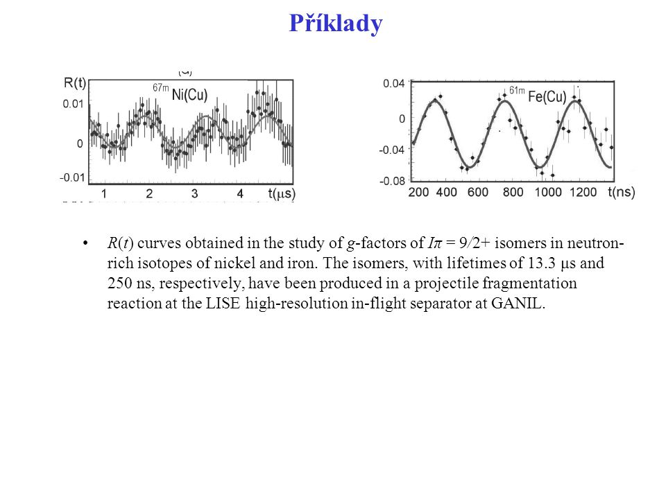 Příklady R(t) curves obtained in the study of g-factors of Iπ = 9/2+ isomers in neutron- rich isotopes of nickel and iron. The isomers, with lifetimes