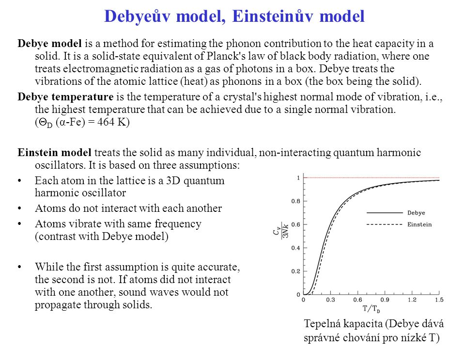 Debyeův model, Einsteinův model Debye model is a method for estimating the phonon contribution to the heat capacity in a solid. It is a solid-state eq