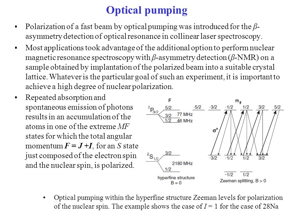 Optical pumping Polarization of a fast beam by optical pumping was introduced for the β- asymmetry detection of optical resonance in collinear laser s