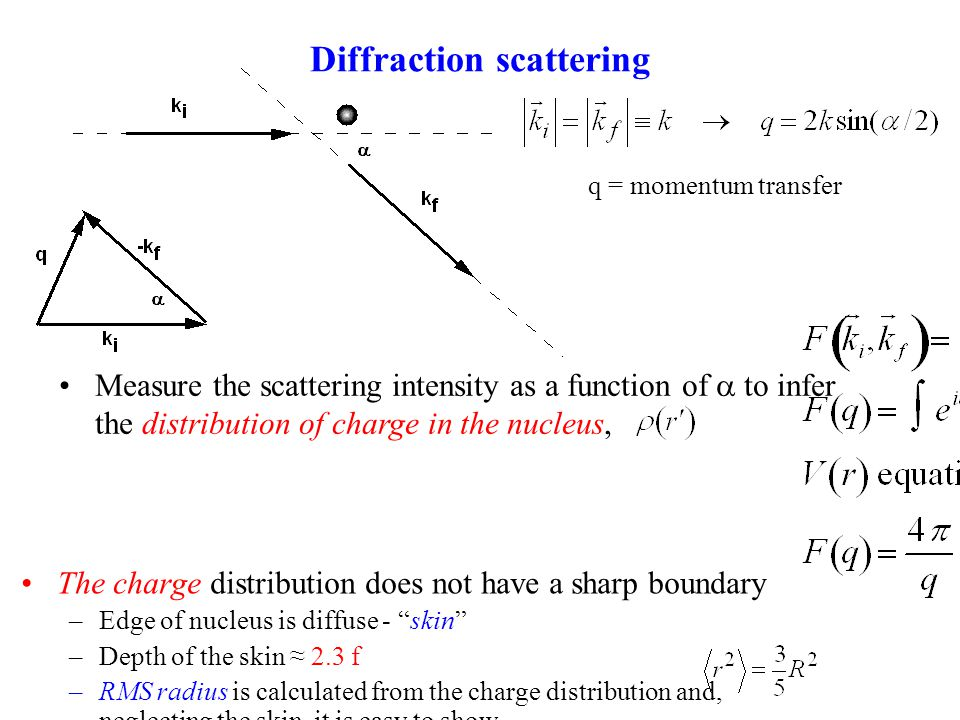 "Diffraction scattering The charge distribution does not have a sharp boundary –Edge of nucleus is diffuse - ""skin"" –Depth of the skin ≈ 2.3 f –RMS rad"