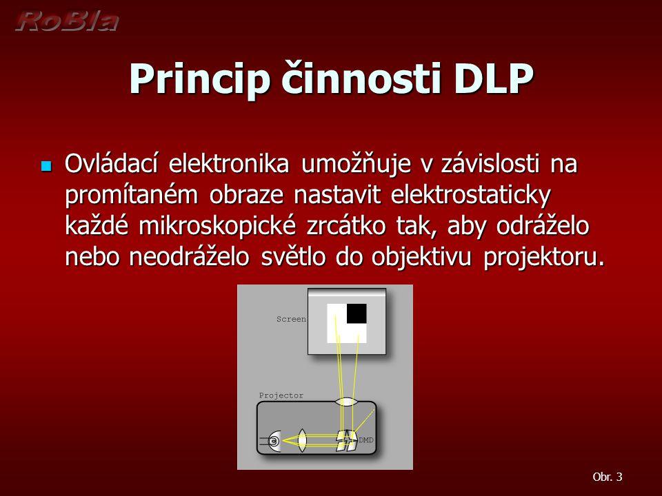 Princip činnosti DLP Ovládací elektronika umožňuje v závislosti na promítaném obraze nastavit elektrostaticky každé mikroskopické zrcátko tak, aby odr
