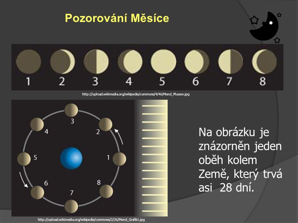 Pozorování Měsíce Na obrázku je znázorněn jeden oběh kolem Země, který trvá asi 28 dní.