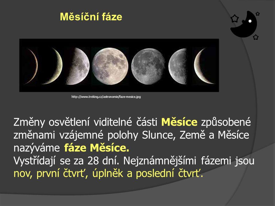 Měsíční fáze Změny osvětlení viditelné části Měsíce způsobené změnami vzájemné polohy Slunce, Země a Měsíce nazýváme fáze Měsíce.