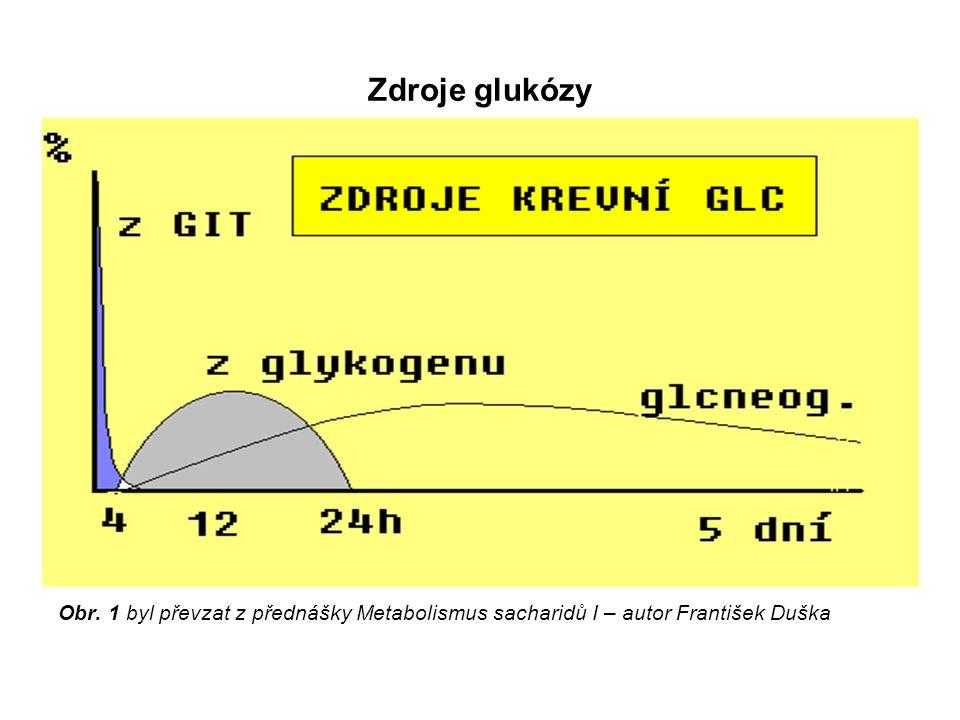 Zdroje glukózy Obr. 1 byl převzat z přednášky Metabolismus sacharidů I – autor František Duška